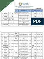 Congreso Internacional de Psicología Comunitaria en Chile, 2018