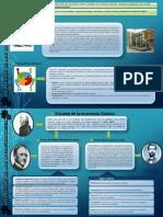 Evolución de las organizaciones.pdf