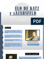 Modelo de Katz y Lazarsfeld