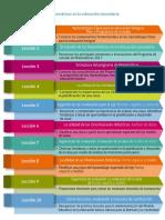 estructura de curso matematicas.pdf