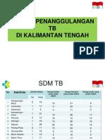 Update Kasus Tb-hiv Di Kalimantan Tengah