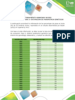 Base de Datos- Paso 2- Estimar Parámetros Genéticos