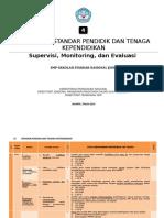 4-instrumen-standar-pendidik-dan-tng-kep.doc