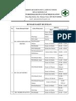 Daftar RS Rujukan.docx