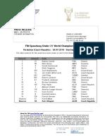 FIM Speedway U21 World Championship - Final3 - Pardubice CZE - 28.09.18 - Updated Starting List - 24.09.2018