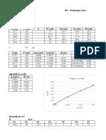 BO Data Tabulation K2 Dian Ratri Cahyani 1606896981