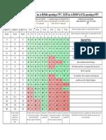 96938490-Equal-Size-PVC-and-XLPE-Cable-Comparison.pdf