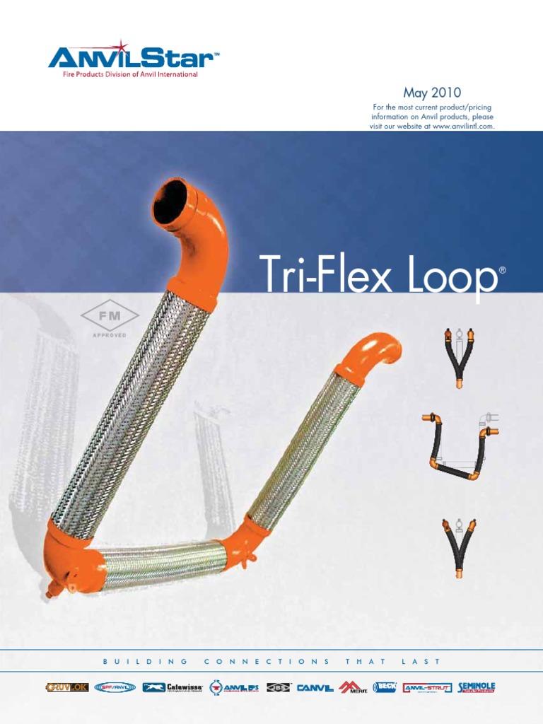 Flex Loop Anvil | Pipe (Fluid Conveyance) | Galvanization