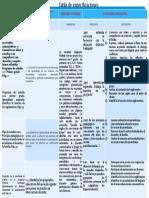 examen equipo E. ESPECIAL (1).pptx