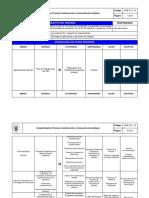 Caracterizacion de Procesos U de Pamplona