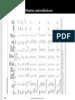 031 Apendice - Datos Astrofisicos_Fisica Rex-Wolfso