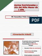 Clase 6 - Requerimientos Nutricionales. Alimentación Del Niño Menor de 1