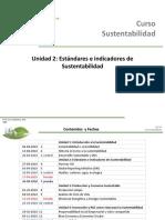 Unidad 2 sustentabilidad