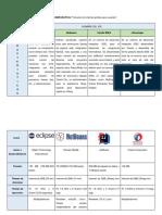 Tabla comparativa IDE JAVA