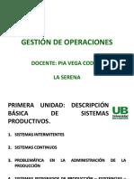 Gestión de Operaciones_Primera Unidad