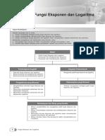 fungsi exponen dan logaritma _0.pdf