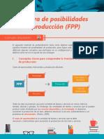 DBSP01_U1_MP2