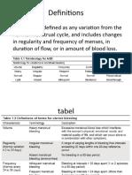Journal Reading Abnormal Uterine Bleeding