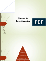 Niveles de Investigacion
