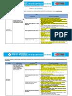 Matriz de Competencias, Capacidades e Indicadores de Comunicación_2º DCN-2015 (2)
