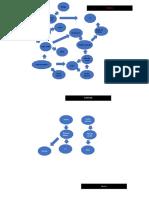 Diagrama Salon de Eventos1