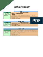 Kelengkapan Berkas Bpjs Kesehatan