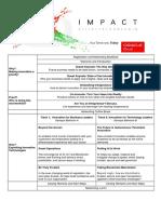 Oracle Impact Dubai Agenda_v3