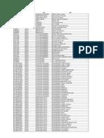 Kode Fasyankes,5 Maret 2012