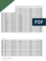 Warid Banglades IR GPRS Roaming Tariff Sheet_updated 13_june_10