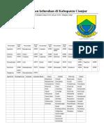 Daftar_kecamatan_dan_kelurahan_di_Kabupaten_Cianjur.pdf