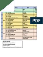 Itinerary to Pemalang