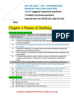 Audit IPCC Preparation - Chapter wise List of important and good questions.
