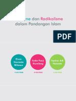 Terorisme dan Radikalisme dalam Pandangan Islam.pptx