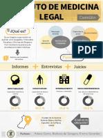 Instituto de Medicina Legal (1) (1)