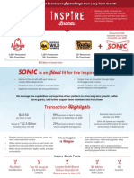 Sonic Corp. to be Acquired by Inspire Brands in $2.3 Billion Transaction