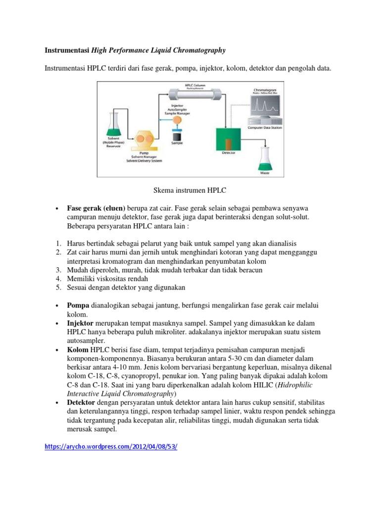 42+ Cara Membaca Kromatogram Hplc Terbaru