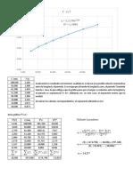 Informe -Movimiento Pendular