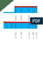 Cara Perhitungan Flat Film Evaporator Perpindahan Panas