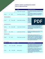normas_nominapnvinculado (1).pdf