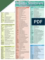COMPUTER SHORTCUTS  pebexam.blogspot.com.pdf