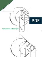 Aérodynamique 1 Images