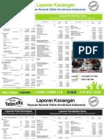 lapkeu2016.pdf