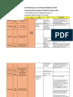 191548_Petunjuk Pelaksanaan Ramah Tamah Dan Penyambutan Rumah Bhinneka 2018_rev