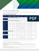 spx-fact-sheet.pdf