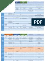 India Tour Schedule