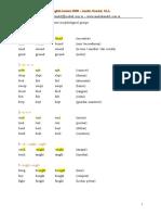 Morfología verbos en inglés