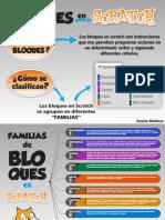 Infografía Familia de Bloques en Scratch