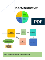 Medidas Administrativas Minero Osinergmin