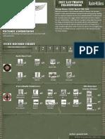 A&a 1943 21st LW Felddivision