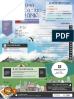 Infografia Albania